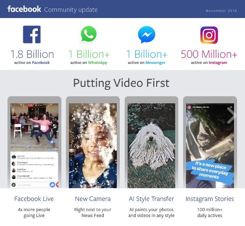 Status mới nhất của ông chủ Facebook.
