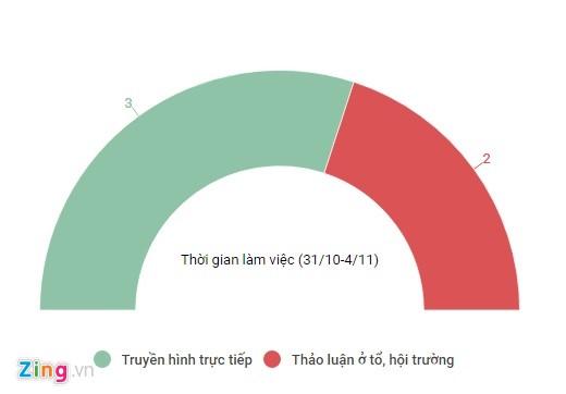 Quốc hội bàn kế hoạch tái cơ cấu kinh tế 10 triệu tỷ đồng - Ảnh 1.