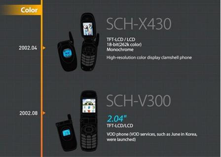 Những chiếc điện thoại khiêm tốn này là thành công đầu tiên của Samsung trên mảnh đất di động.