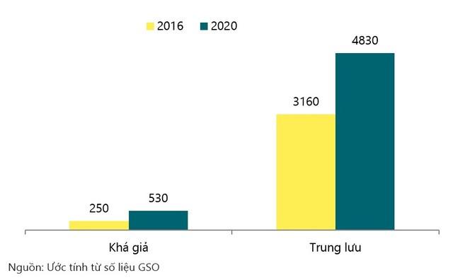 Vingroup, Vihajico, Him Lam… và hàng loạt đại gia khác sẽ thay đổi cục diện thị trường nhà giá rẻ Việt Nam - Ảnh 6.