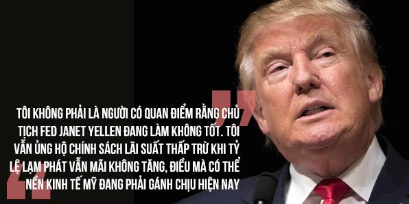 Dự thảo chính sách kinh tế của Tổng thống Mỹ thứ 45 Donald Trump - Ảnh 16.