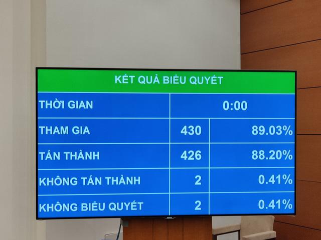 Mục tiêu tăng trưởng GDP năm 2020 của Việt Nam là khoảng 6,8% - Ảnh 1.