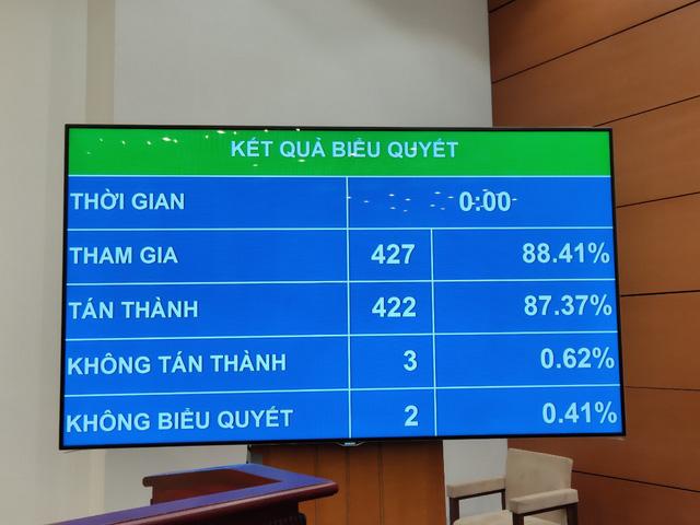 Mục tiêu tăng trưởng GDP năm 2020 của Việt Nam là khoảng 6,8% - Ảnh 2.