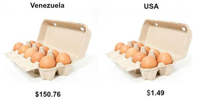 """Dưa hấu Nông sản tươi ở Venezuela hiện nay cũng rất đắt đỏ. Theo tờ New York Times, giá mỗi quả dưa hấu tại một cửa hiệu được Chính phủ trợ giá ở Venezuela có thể lên tới 400 Bolivar, tương đương 40 USD. Trên thị trường """"chợ đen"""", giá dưa hấu thậm chí còn đắt đỏ hơn. Ở Mỹ, mỗi quả dưa hấu chỉ có giá khoảng 5 USD, rẻ bằng 1/8 so với ở Venezuela.       Cà phê Cà phê là loại đồ uống nói chung có mức giá trong tầm tay ở hầu hết mọi nơi trên thế giới, ngoại trừ ở Venezuela. Theo tờ Forbes giá nửa kilogram cà phê rang xay trên thị trường chợ đen ở Venezuela lên tới 2.000 Bolivar, tương đương 201 USD. Tại Mỹ, một túi cà phê tương tự được bán với giá chưa đến 20 USD trên mạng Amazon, chỉ bằng 1/10 so với giá ở Venezuela.  Venezuela có thể sắp hết sạch tiền"""