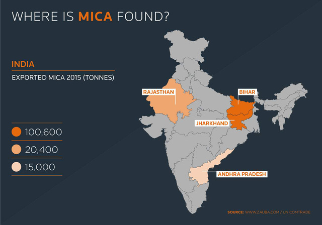 Những vùng khai thác Mica chính của Ấn Độ