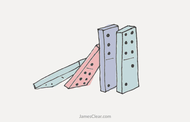 Hiệu ứng Domino