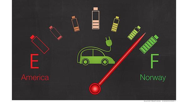 Dân Na Uy yêu thích xe điện Tesla hơn dân Mỹ