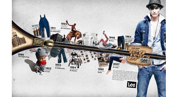 Con đường thành công của hãng quần bò xuất thân từ đồ bảo hộ lao động