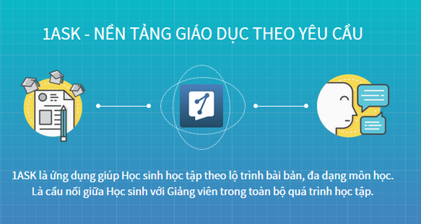 Một startup Giáo dục Việt vừa nhận khoản đầu tư 40.000 USD từ Facebook