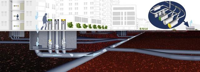 Mô hình hệ thống xử lý rác tự động EVAC của Thụy Điển