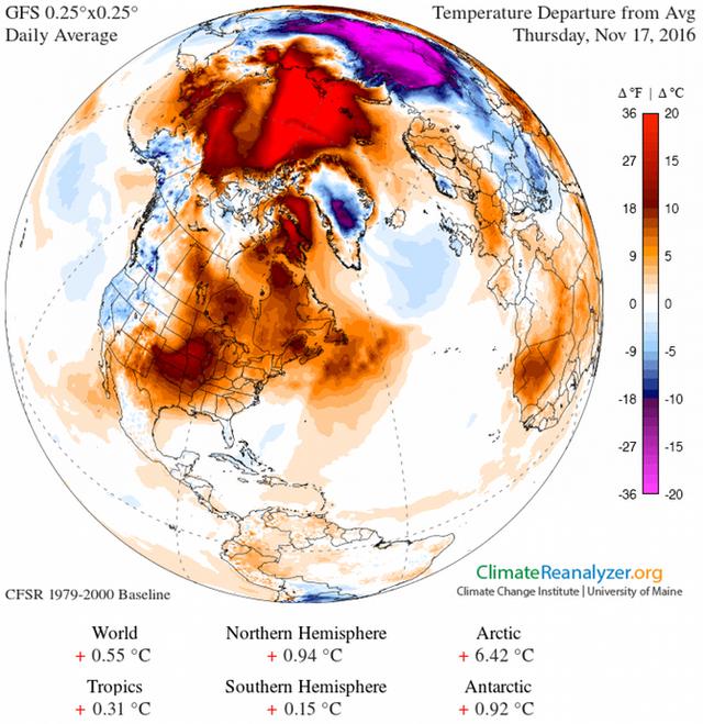Nền nhiệt độ tại Bắc Cực nhiều nơi đạt tới gần 7 độ C. Nguồn ClimateReanalyzer