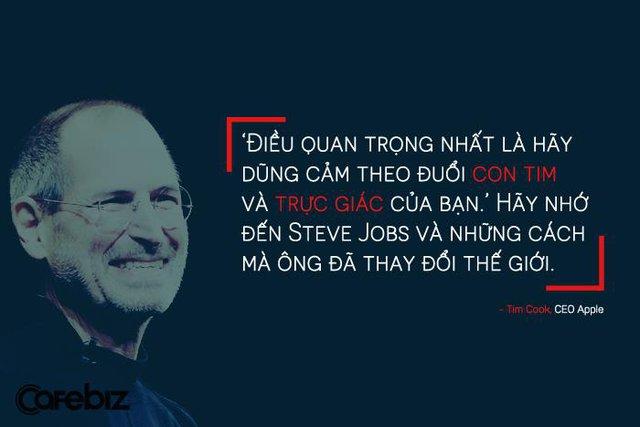 Tim Cook, CEO Apple, chia sẻ trên Twitter cá nhân nhân kỉ niệm ngày mất của cố CEO Apple Steve Jobs.