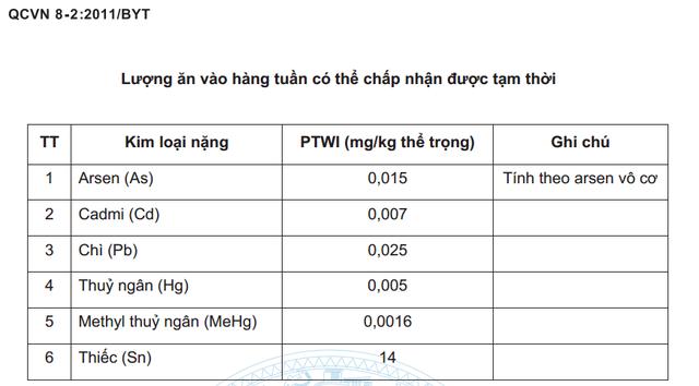 Quy chuẩn Việt Nam quy định tính chỉ tiêu Arsen theo Arsen vô cơ.