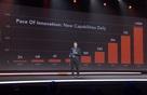 Chỉ bằng 1 slide trình chiếu, Amazon đã chứng minh cho thế giới thấy họ lớn mạnh về mảng điện toán đám mây như thế nào