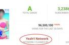 Thử tính nháp lợi nhuận mà 1 video Youtube 30 triệu lượt xem kiếm được