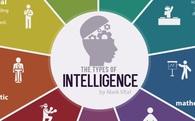 Sở hữu 1 trong 9 loại trí thông minh này, chúng ta đều là thiên tài