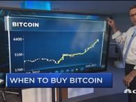 """Giới trung lưu Mỹ cũng """"sục sôi"""" với bitcoin: Đầu tư để kiếm tiền nghỉ hưu, quỹ hưu trí bitcoin nhận 1 triệu USD/ngày"""