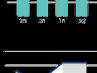 """Uniqlo đang phải """"vật lộn"""" trên chính sân nhà Nhật Bản"""