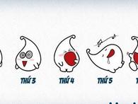 """Lý thuyết """"Vòng tròn hở"""": Ngày cuối tuần bạn chọn làm việc như ông chủ hay ngủ nướng như một nhân viên quèn?"""
