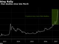 Giá bitcoin tăng cao do nhiều người bán tháo các loại tiền ảo khác?