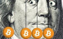 Nguyên nhân đằng sau cơn bán tháo gây chấn động của Bitcoin