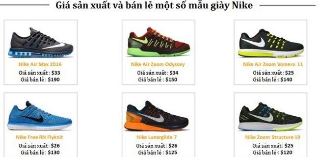 Sản xuất chỉ 30 USD lại bán giá 150 USD, Nike và Adidas đang lãi to trên mỗi đôi giày bán ra? Bài phân tích sau sẽ khiến bạn giật mình