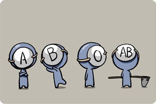 Khám phá xem ai thông minh và có bộ óc phi thường nhất trong 4 nhóm máu A, B, AB và O - Ảnh 1.