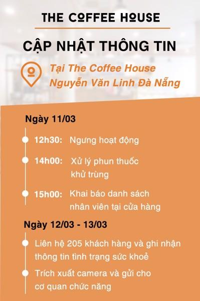 Seedcom đã làm gì để The Coffee House, King Food, Juno… sống sót trong mùa Covid-19? - Ảnh 2.