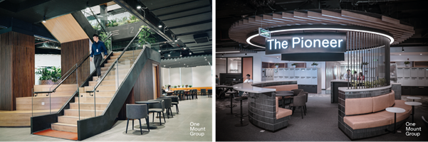 One Mount Group sắp ra mắt nền tảng giao dịch mua bán nhà ở toàn diện, hợp tác cùng Techcombank hoàn thiện hệ sinh thái số cho người Việt - Ảnh 2.