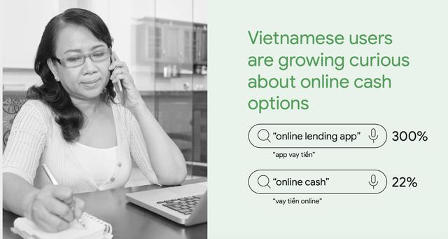 Google: Covid-19 khiến người dùng Việt Nam quan tâm hơn đến các từ khoá tài chính, lượt tìm kiếm ứng dụng cho vay trực tuyến tại Việt Nam tăng 300% trong năm qua  - Ảnh 2.
