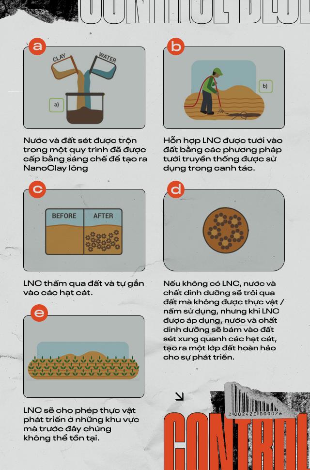 Đất sét nano: Công nghệ đột phá có thể biến sa mạc thành đồng ruộng trong 7 tiếng đồng hồ - Ảnh 7.