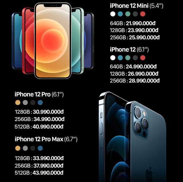 iPhone 12 Series chính hãng cháy hàng tại Việt Nam  - Ảnh 2.