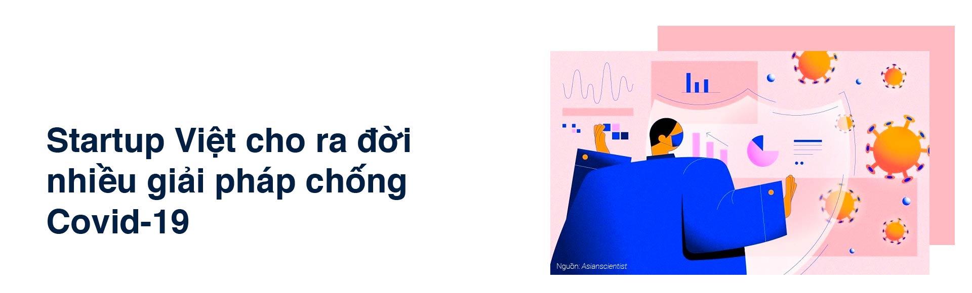 Thành bại của startup Việt năm 2020 - Ảnh 5.