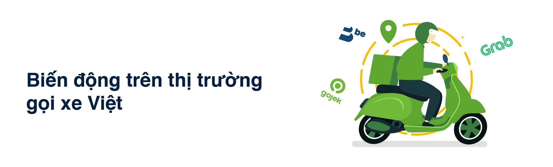 Thành bại của startup Việt năm 2020 - Ảnh 9.