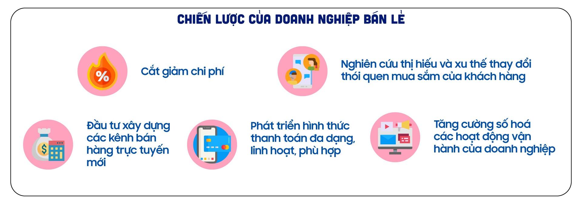 Chuyện thương trường 2020: Biến số Covid-19 và lời giải của doanh nghiệp Việt - Ảnh 3.