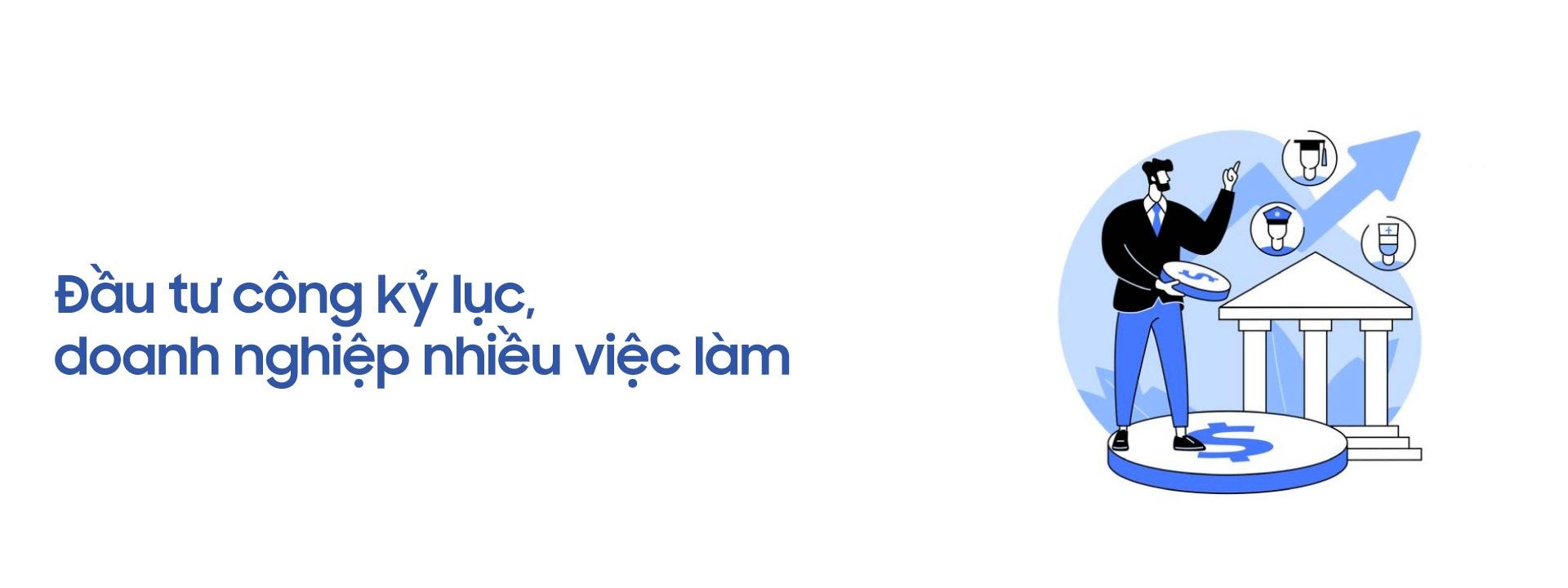 Chuyện thương trường 2020: Biến số Covid-19 và lời giải của doanh nghiệp Việt - Ảnh 4.