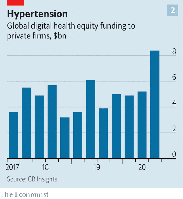 Bình minh của ngành y tế trực tuyến: Dịch Covid-19 đã tạo nên cơ hội nghìn tỷ USD cho các nhà khởi nghiệp - Ảnh 2.