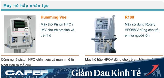 Phó Chủ tịch Hội Doanh nghiệp Quận 1: 2.000 máy thở do Metran sản xuất là dòng mới nhất sản xuất riêng cho Việt Nam điều trị Covid-19, chậm nhất 2 tháng nữa sẽ nhận đủ - Ảnh 2.