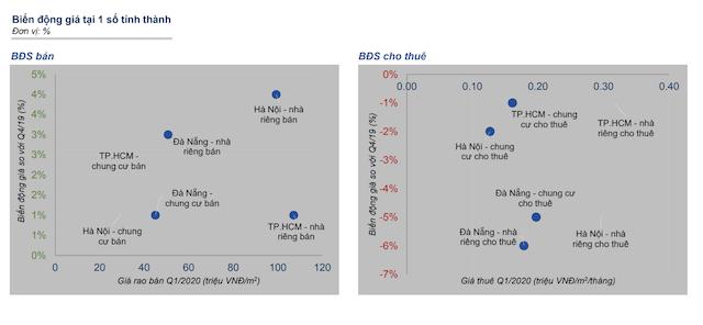 Sếp Batdongsan.com: Giá BĐS đang đi ngang, không có chuyện cắt lỗ - Ảnh 1.