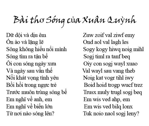 Phụ huynh nêu quan điểm về Tiếng Việt không dấu: Sáng tạo là tốt nhưng cần sáng tạo thứ khiến cuộc sống đơn giản hơn - Ảnh 2.