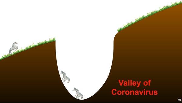 Thêm một pha làm slide 'tấu hài' của Masayoshi Son: 'Kỳ lân bay' sẽ cứu SoftBank khỏi 'Thung lũng Corona' - Ảnh 4.