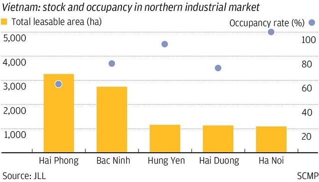 SCMP: Thị trường bất động sản Việt Nam sẽ đón cú hích mới hậu Covid-19 - Ảnh 1.