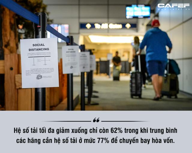 Giá vé máy bay sẽ đắt cắt cổ sau Covid-19? - Ảnh 4.
