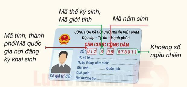 Sẽ thay Sổ hộ khẩu bằng số định danh cá nhân, từ tháng 7/2021? - Ảnh 1.