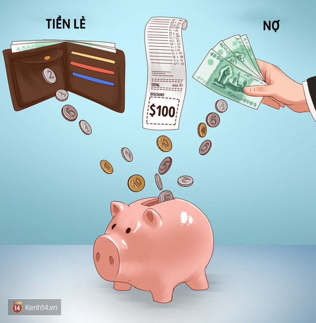 11 tips giúp bạn quản lý chi tiêu và tiết kiệm, áp dụng ngay là sẽ không còn than: Tiền đi đâu hết rồi? - Ảnh 8.