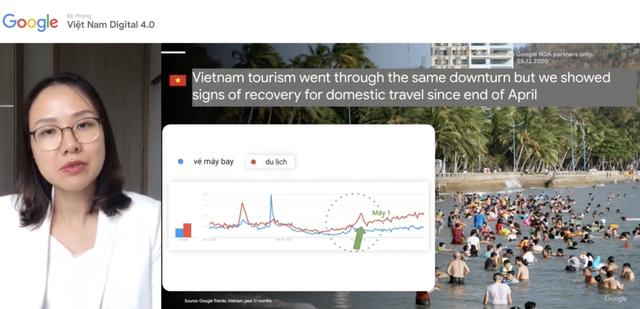 Các từ khoá du lịch biển tại Việt Nam trên Google tăng gấp 2 lần so với trước đại dịch: Top 10 tìm kiếm không thấy Đà Nẵng  - Ảnh 2.