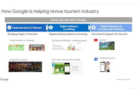 Các từ khoá du lịch biển tại Việt Nam trên Google tăng gấp 2 lần so với trước đại dịch: Top 10 tìm kiếm không thấy Đà Nẵng  - Ảnh 5.