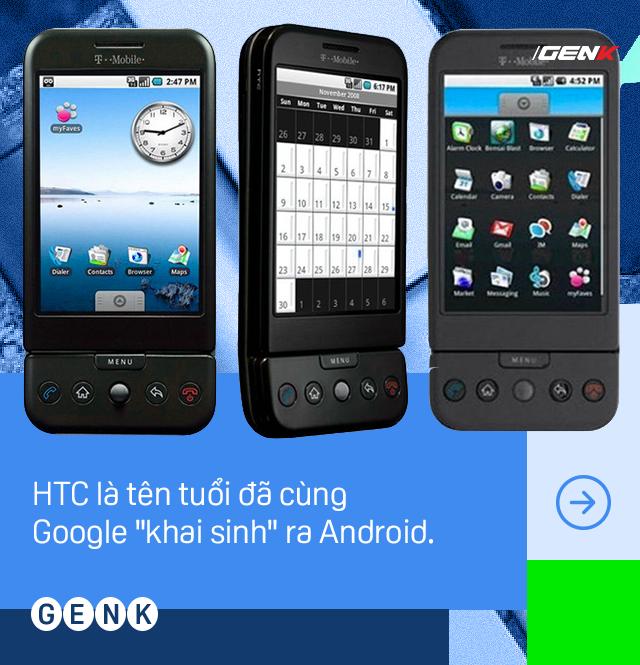 Sony, HTC, LG và Motorola: Sai lầm nào đã khiến những kẻ từng một thời tiên phong cho Android để mất vị thế vào tay người Trung Quốc? - Ảnh 2.