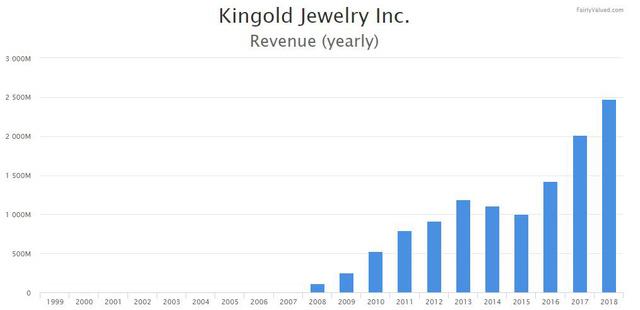 Công ty Trung Quốc đã làm giả 83 tấn vàng để vay trót lọt 2,8 tỷ USD như thế nào? - Ảnh 1.