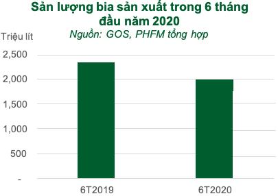 Rơi vào thế gọng kìm, năm 2020 Sabeco (SAB) sẽ sớm xuất ngoại thương hiệu bia 333 và Saigon  - Ảnh 1.